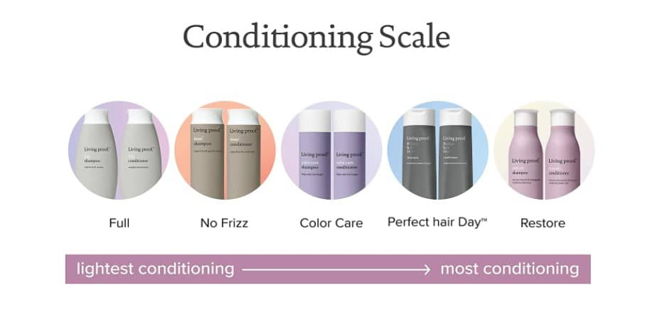 Living Proof Restore Shampoo Conditioning Scale